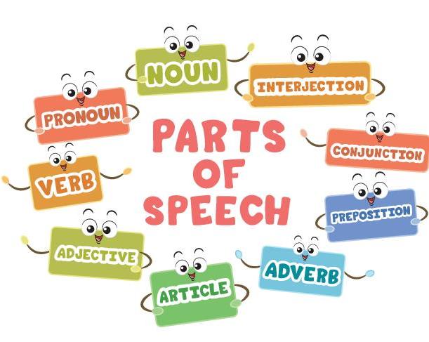 Cách nhận biết danh từ, động từ, tính từ, trạng từ trong tiếng anh