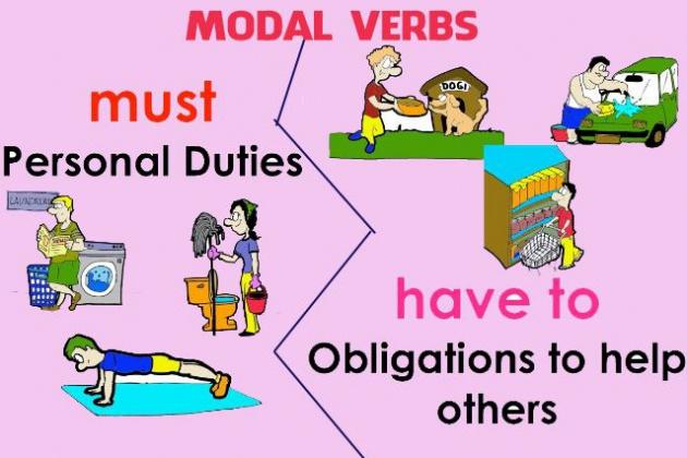 Phân biệt Must và Have to trong tiếng Anh