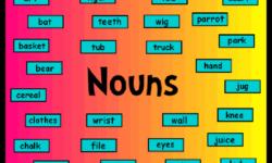 Danh từ trong tiếng Anh – Tổng hợp công thức, bài tập có đáp án chi tiết