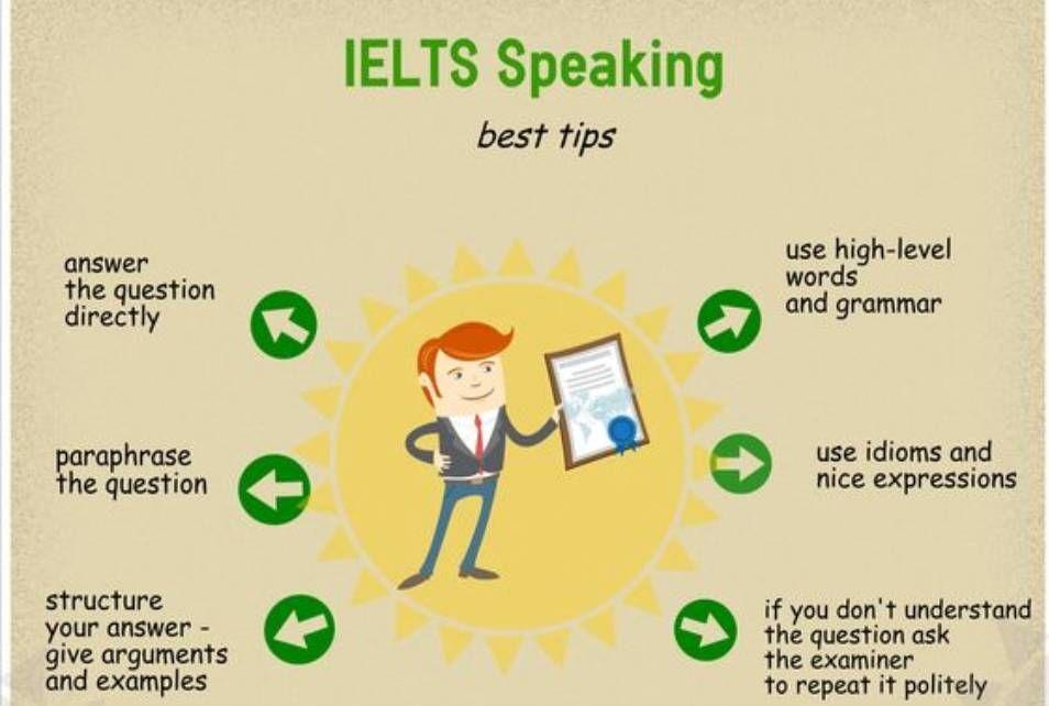 Kinh nghiệm luyện IELTS Reading hiệu quả