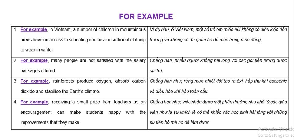 Cách dùng for example và Such as trong tiếng anh