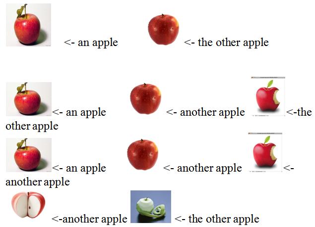 Định nghĩa và cách sử dụng