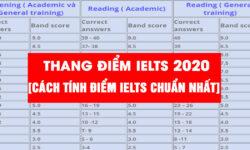 Thang điểm IELTS 2020