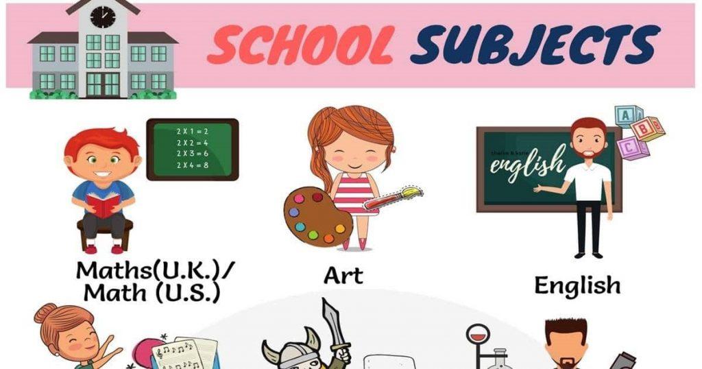 Từ vựng tiếng Anh về trường học: các môn học