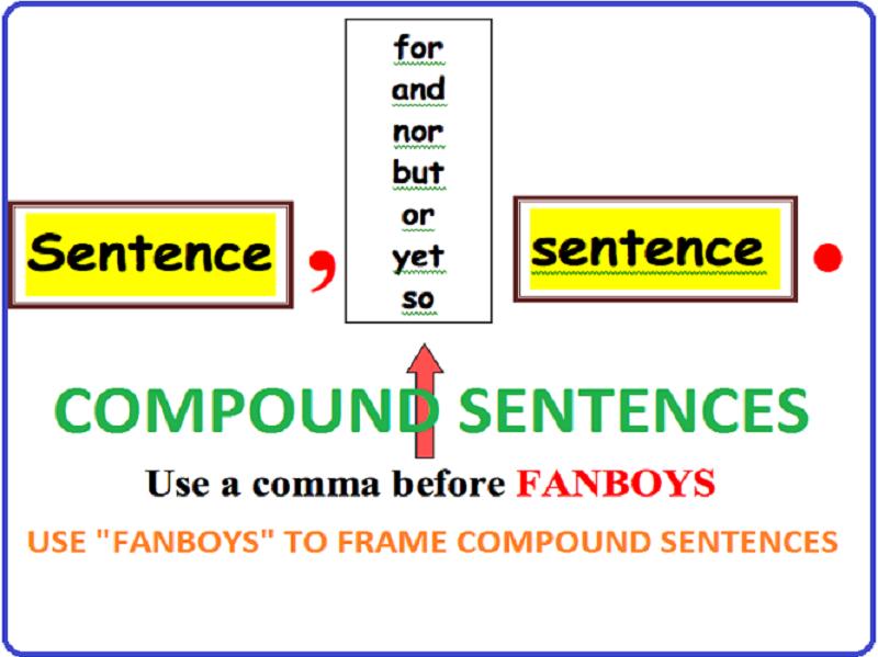 Câu ghép trong tiếng Anh
