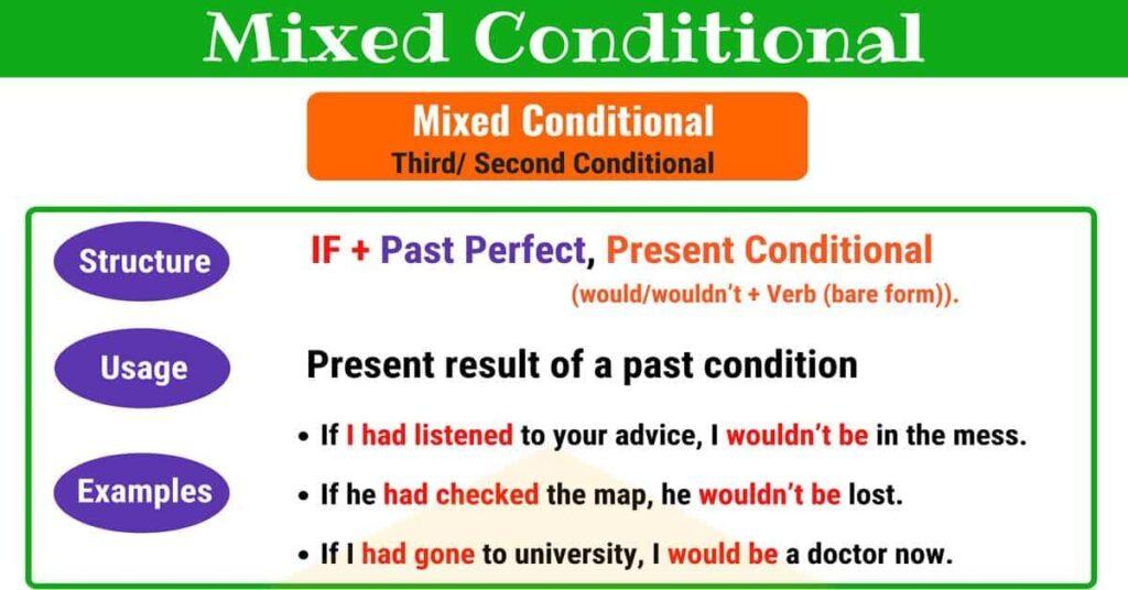 Câu điều kiện loại hỗn hợp trong tiếng Anh