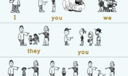 Đại từ nhân xưng trong tiếng Anh