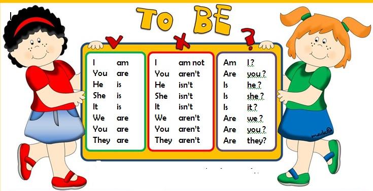 """Dạng thức của động từ """"be"""""""
